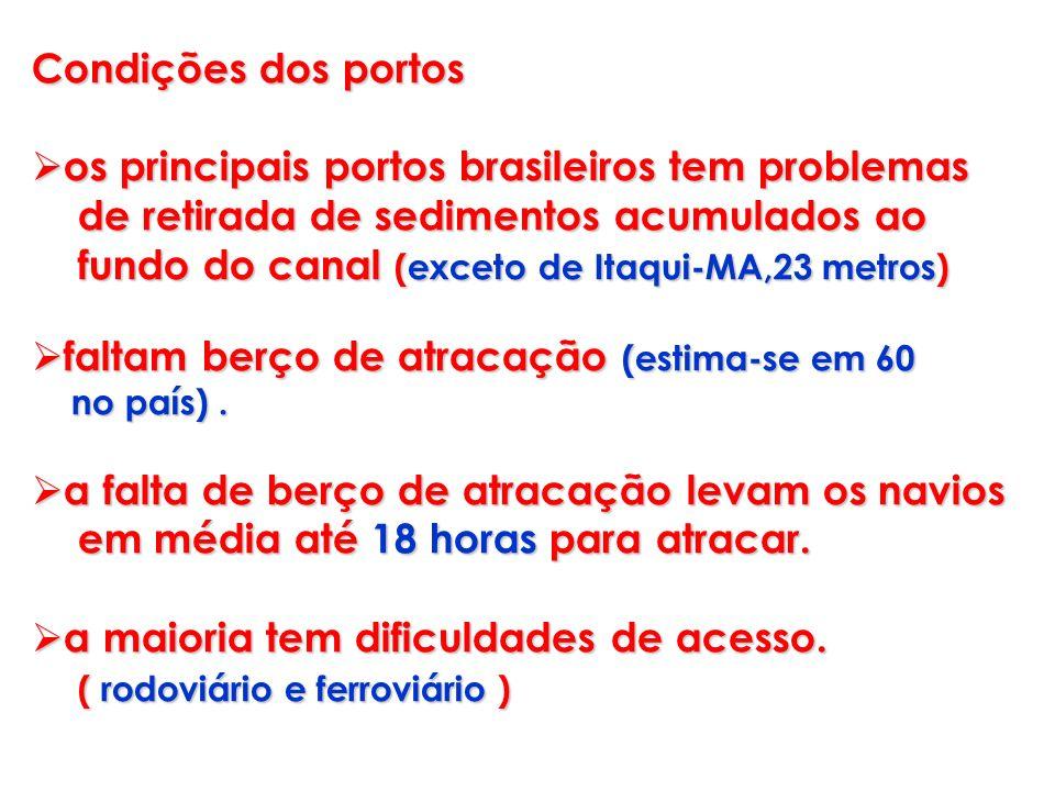 Condições dos portos os principais portos brasileiros tem problemas os principais portos brasileiros tem problemas de retirada de sedimentos acumulado