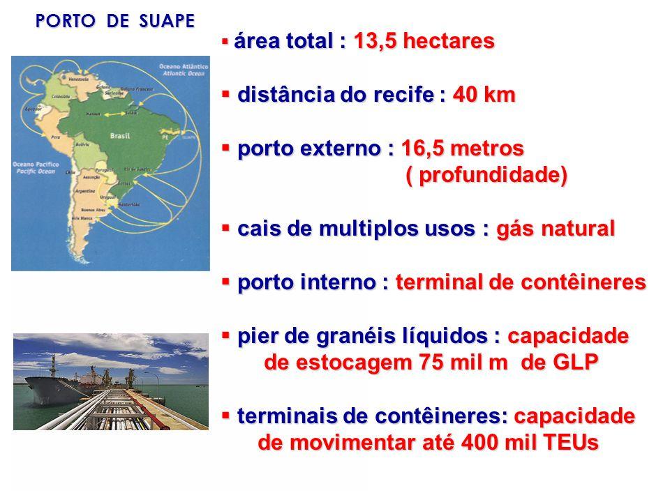 área total : 13,5 hectares área total : 13,5 hectares distância do recife : 40 km distância do recife : 40 km porto externo : 16,5 metros porto extern