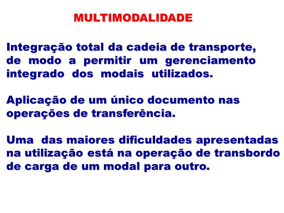 MULTIMODALIDADE Integração total da cadeia de transporte, de modo a permitir um gerenciamento integrado dos modais utilizados. Aplicação de um único d
