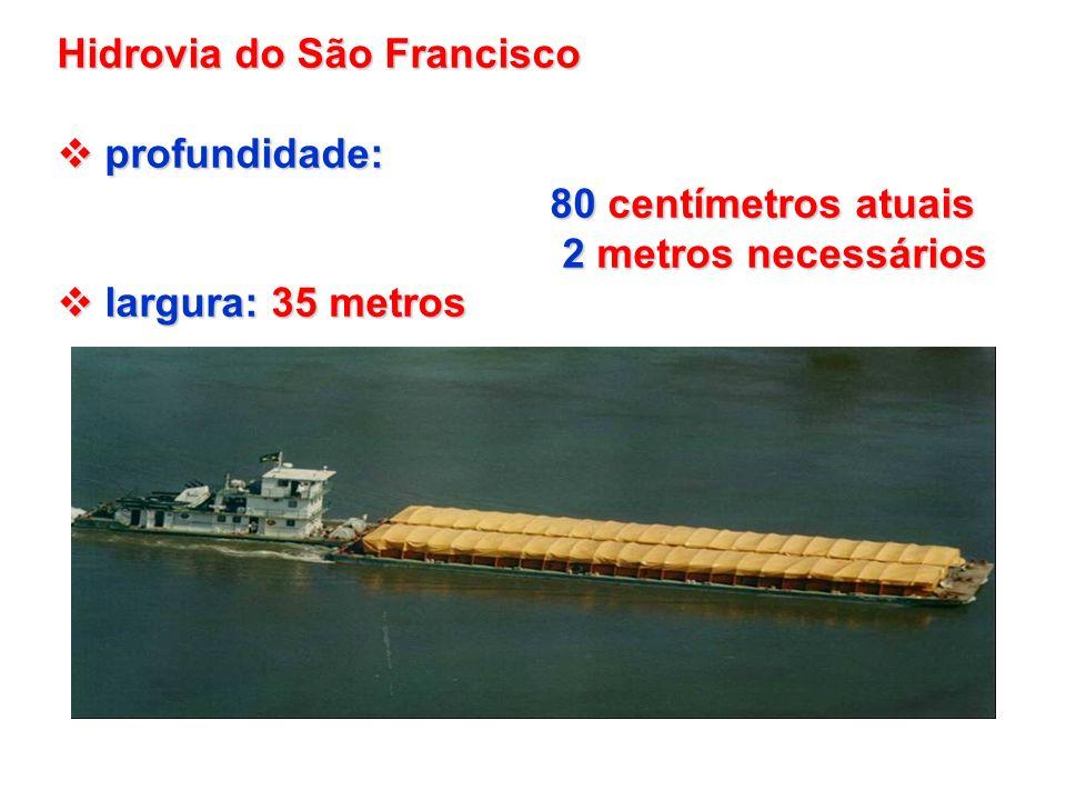 profundidade: profundidade: 80 centímetros atuais 80 centímetros atuais 2 metros necessários 2 metros necessários largura: 35 metros largura: 35 metro