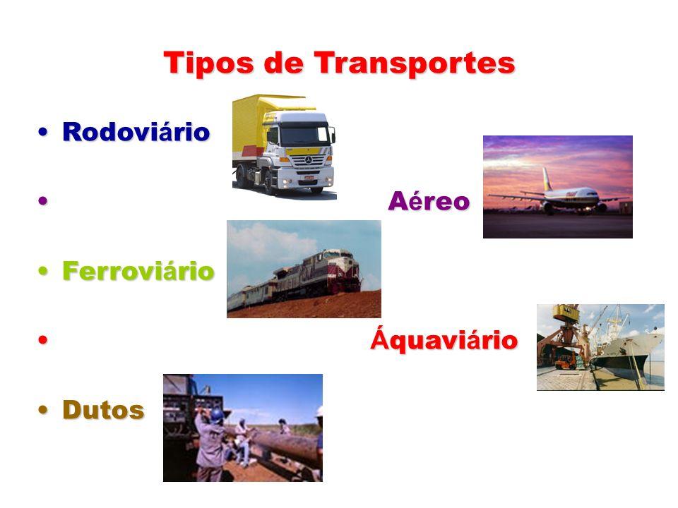 Tipos de Transportes Rodovi á rioRodovi á rio A é reo A é reo Ferrovi á rioFerrovi á rio Á quavi á rio Á quavi á rio DutosDutos