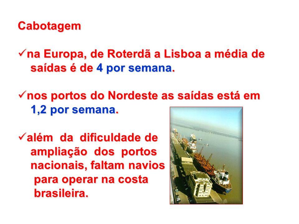 Cabotagem na Europa, de Roterdã a Lisboa a média de na Europa, de Roterdã a Lisboa a média de saídas é de 4 por semana. saídas é de 4 por semana. nos