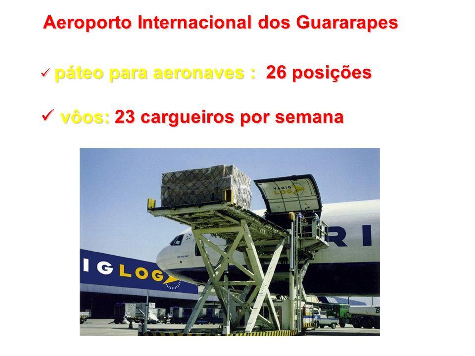 Aeroporto Internacional dos Guararapes páteo para aeronaves : 26 posições páteo para aeronaves : 26 posições vôos: 23 cargueiros por semana vôos: 23 c