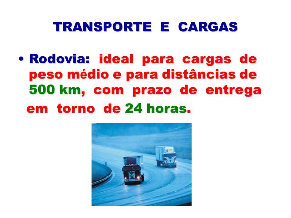 TRANSPORTE E CARGAS Rodovia: ideal para cargas de peso m é dio e para distâncias de 500 km, com prazo de entregaRodovia: ideal para cargas de peso m é