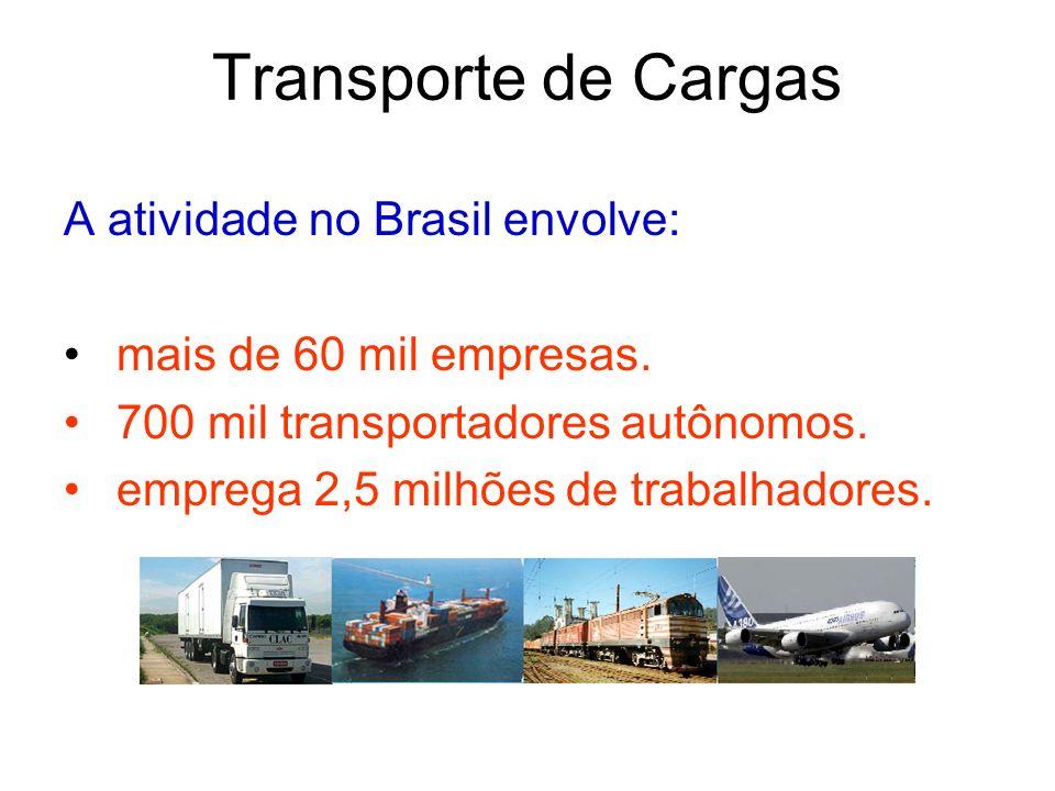 Transporte de Cargas A atividade no Brasil envolve: mais de 60 mil empresas. 700 mil transportadores autônomos. emprega 2,5 milhões de trabalhadores.