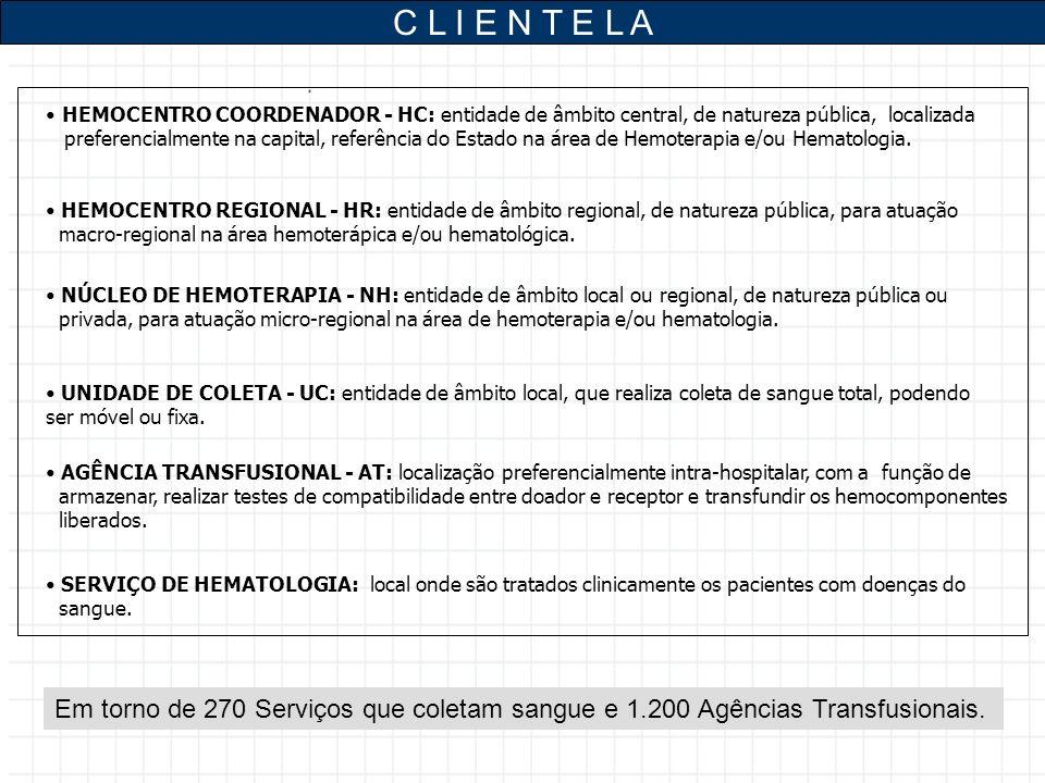 C L I E N T E L A HEMOCENTRO COORDENADOR - HC: entidade de âmbito central, de natureza pública, localizada preferencialmente na capital, referência do Estado na área de Hemoterapia e/ou Hematologia.