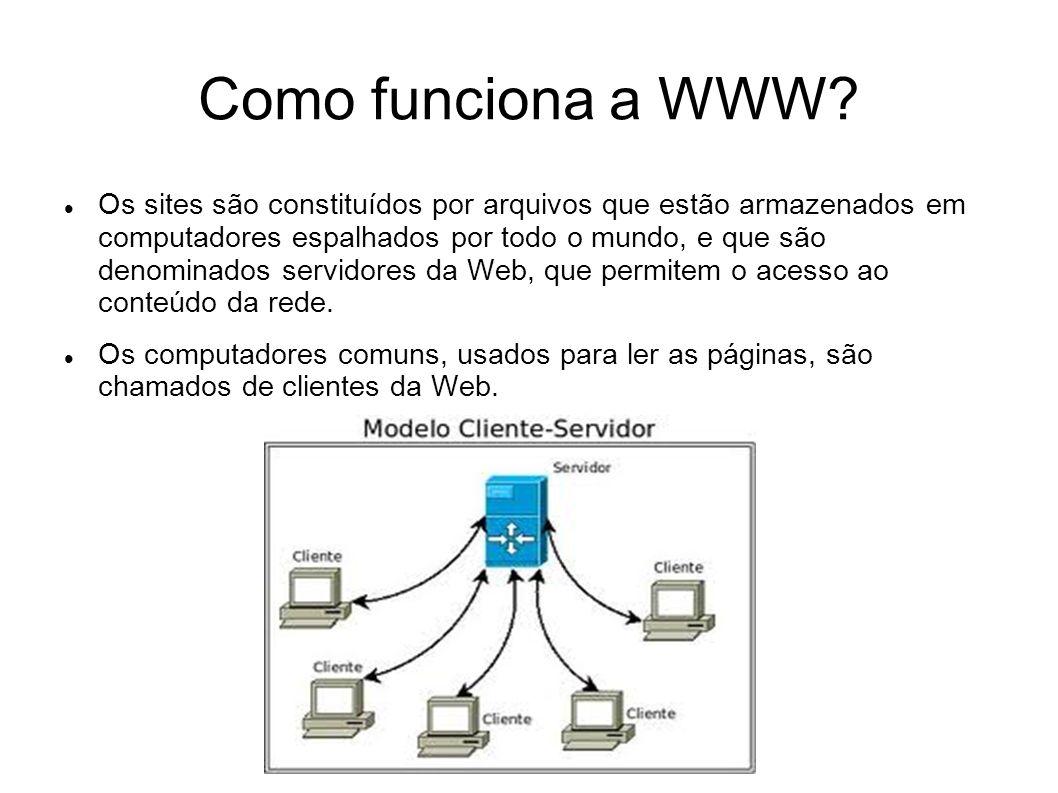 Um programa cliente, que cada usuário deve estar instalado no próprio computador, é necessário para visualizar as páginas.