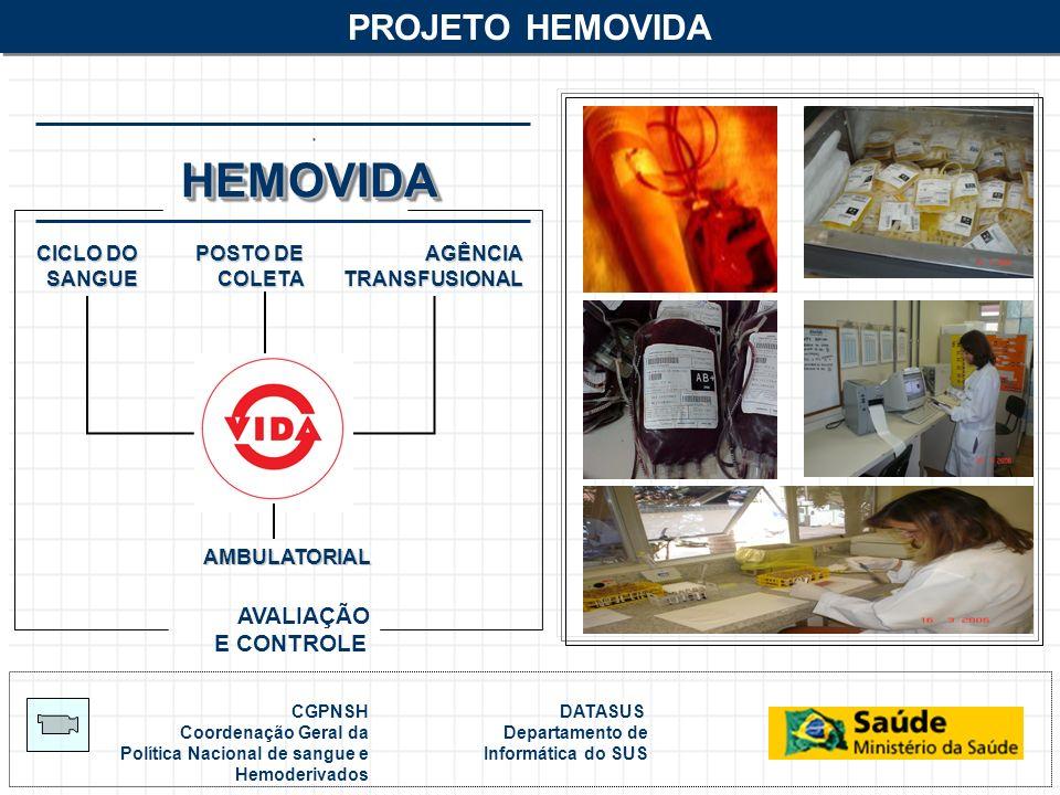 PROJETO HEMOVIDA CGPNSH Coordenação Geral da Política Nacional de sangue e Hemoderivados DATASUS Departamento de Informática do SUS CICLO DO SANGUE POSTO DE COLETAAGÊNCIATRANSFUSIONAL AVALIAÇÃO E CONTROLE HEMOVIDAHEMOVIDA AMBULATORIAL