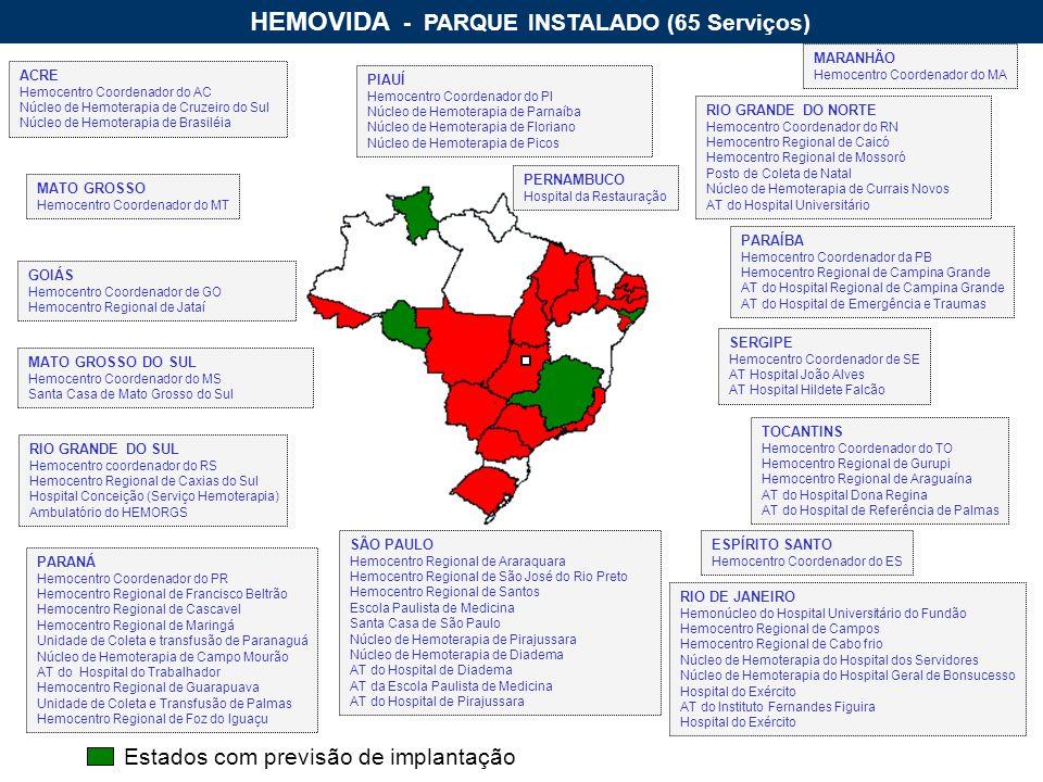 MARANHÃO Hemocentro Coordenador do MA PARAÍBA Hemocentro Coordenador da PB Hemocentro Regional de Campina Grande AT do Hospital Regional de Campina Grande AT do Hospital de Emergência e Traumas SERGIPE Hemocentro Coordenador de SE AT Hospital João Alves AT Hospital Hildete Falcão RIO DE JANEIRO Hemonúcleo do Hospital Universitário do Fundão Hemocentro Regional de Campos Hemocentro Regional de Cabo frio Núcleo de Hemoterapia do Hospital dos Servidores Núcleo de Hemoterapia do Hospital Geral de Bonsucesso Hospital do Exército AT do Instituto Fernandes Figuira Hospital do Exército PARANÁ Hemocentro Coordenador do PR Hemocentro Regional de Francisco Beltrão Hemocentro Regional de Cascavel Hemocentro Regional de Maringá Unidade de Coleta e transfusão de Paranaguá Núcleo de Hemoterapia de Campo Mourão AT do Hospital do Trabalhador Hemocentro Regional de Guarapuava Unidade de Coleta e Transfusão de Palmas Hemocentro Regional de Foz do Iguaçu RIO GRANDE DO SUL Hemocentro coordenador do RS Hemocentro Regional de Caxias do Sul Hospital Conceição (Serviço Hemoterapia) Ambulatório do HEMORGS PIAUÍ Hemocentro Coordenador do PI Núcleo de Hemoterapia de Parnaíba Núcleo de Hemoterapia de Floriano Núcleo de Hemoterapia de Picos MATO GROSSO Hemocentro Coordenador do MT MATO GROSSO DO SUL Hemocentro Coordenador do MS Santa Casa de Mato Grosso do Sul ACRE Hemocentro Coordenador do AC Núcleo de Hemoterapia de Cruzeiro do Sul Núcleo de Hemoterapia de Brasiléia GOIÁS Hemocentro Coordenador de GO Hemocentro Regional de Jataí HEMOVIDA - PARQUE INSTALADO (65 Serviços) SÃO PAULO Hemocentro Regional de Araraquara Hemocentro Regional de São José do Rio Preto Hemocentro Regional de Santos Escola Paulista de Medicina Santa Casa de São Paulo Núcleo de Hemoterapia de Pirajussara Núcleo de Hemoterapia de Diadema AT do Hospital de Diadema AT da Escola Paulista de Medicina AT do Hospital de Pirajussara TOCANTINS Hemocentro Coordenador do TO Hemocentro Regional de Gurupi Hemocentro Regional de Araguaín