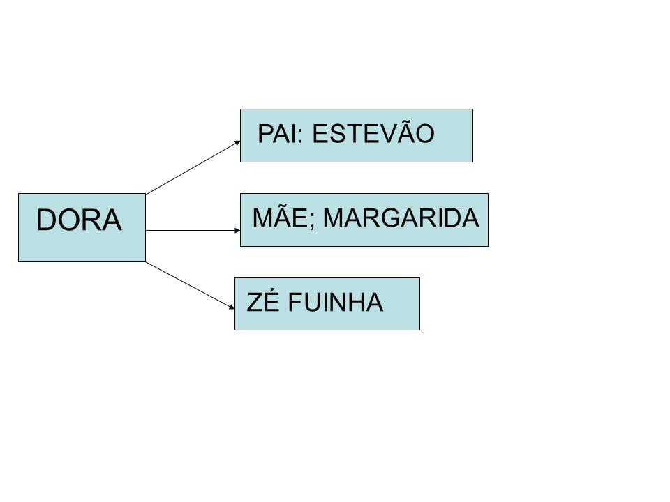 DORA PAI: ESTEVÃO MÃE; MARGARIDA ZÉ FUINHA