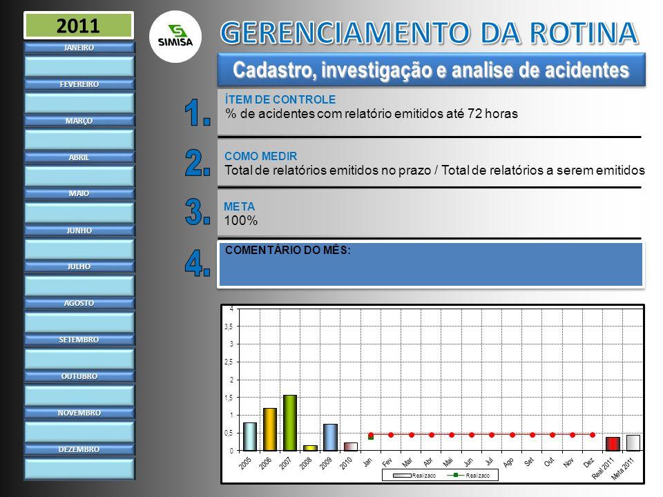 Cadastro, investigação e analise de acidentes ÍTEM DE CONTROLE % de acidentes com relatório emitidos até 72 horasJANEIRO FEVEREIRO MARÇO ABRIL MAIO JU