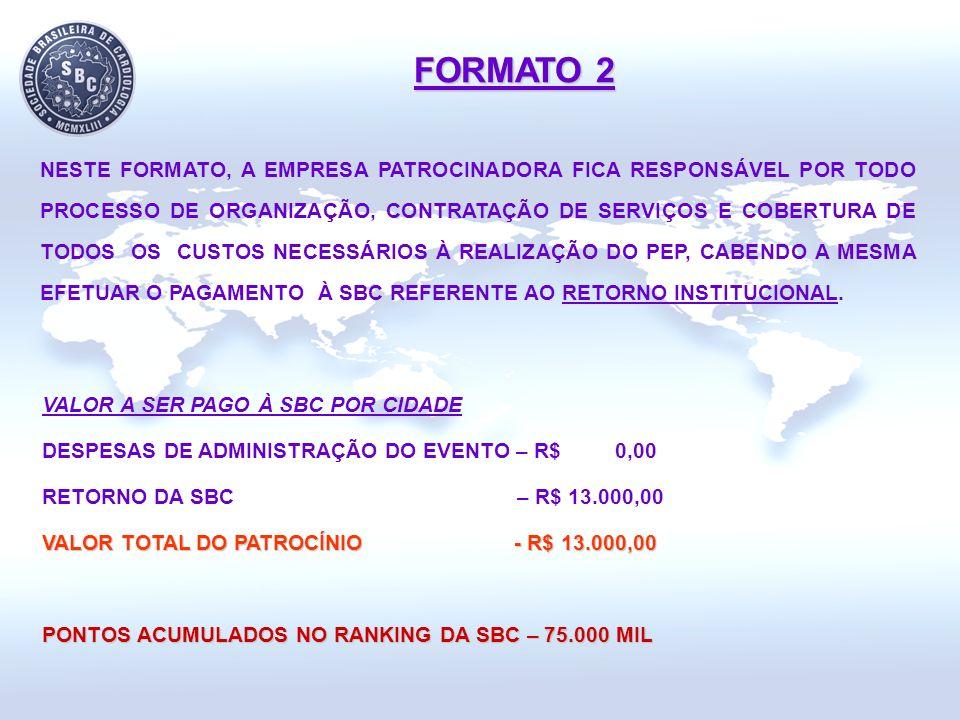 FORMATO 2 NESTE FORMATO, A EMPRESA PATROCINADORA FICA RESPONSÁVEL POR TODO PROCESSO DE ORGANIZAÇÃO, CONTRATAÇÃO DE SERVIÇOS E COBERTURA DE TODOS OS CU