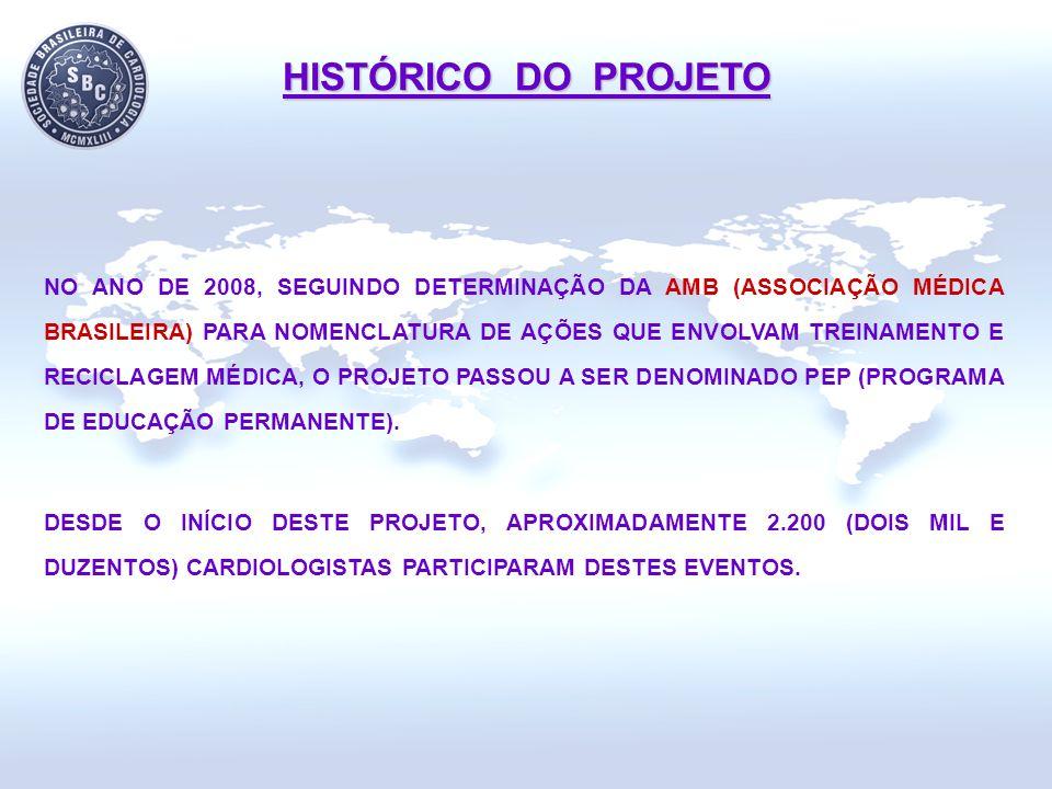 NO ANO DE 2008, SEGUINDO DETERMINAÇÃO DA AMB (ASSOCIAÇÃO MÉDICA BRASILEIRA) PARA NOMENCLATURA DE AÇÕES QUE ENVOLVAM TREINAMENTO E RECICLAGEM MÉDICA, O