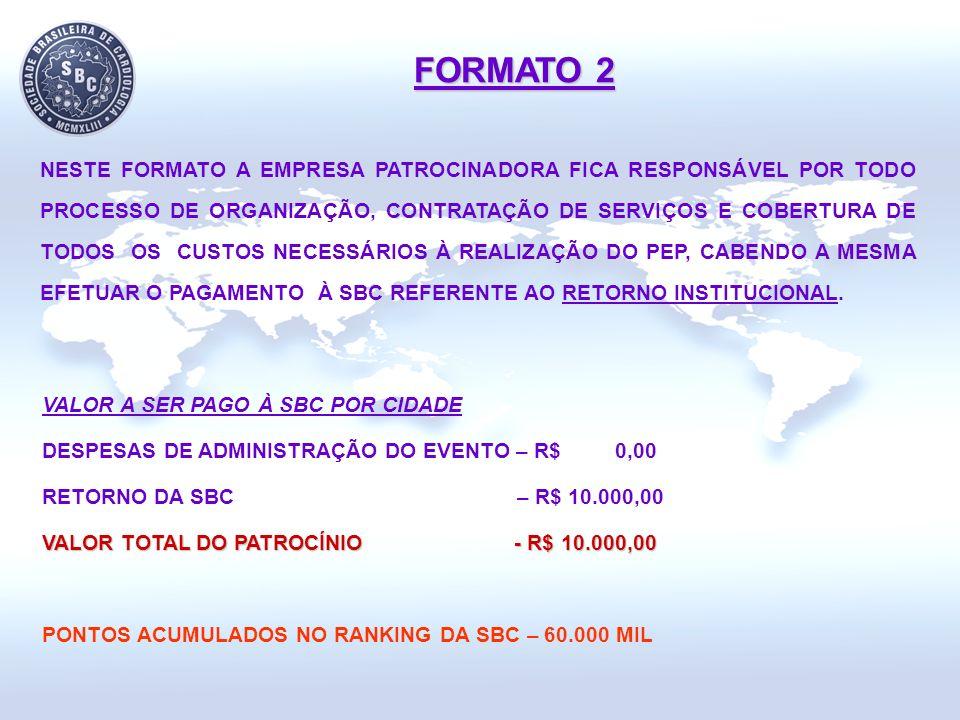 FORMATO 2 NESTE FORMATO A EMPRESA PATROCINADORA FICA RESPONSÁVEL POR TODO PROCESSO DE ORGANIZAÇÃO, CONTRATAÇÃO DE SERVIÇOS E COBERTURA DE TODOS OS CUS