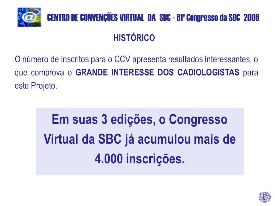 HISTÓRICO O número de inscritos para o CCV apresenta resultados interessantes, o que comprova o GRANDE INTERESSE DOS CADIOLOGISTAS para este Projeto.