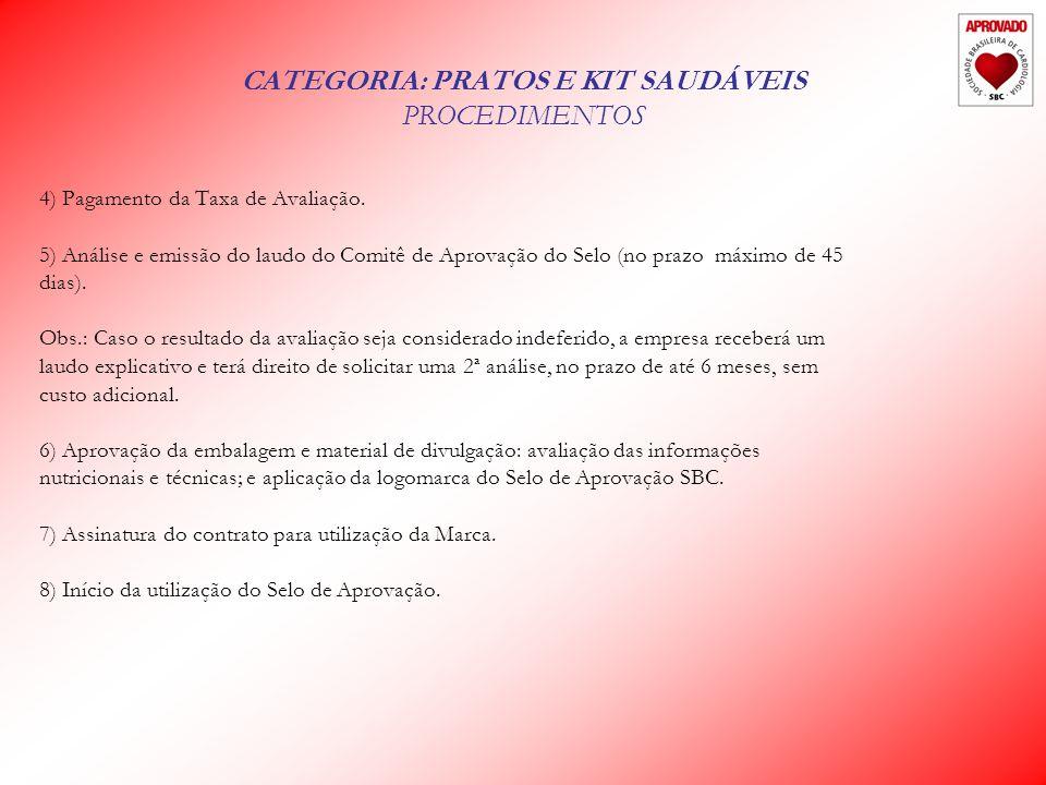 CATEGORIA: PRATOS E KIT SAUDÁVEIS PROCEDIMENTOS 4) Pagamento da Taxa de Avaliação.
