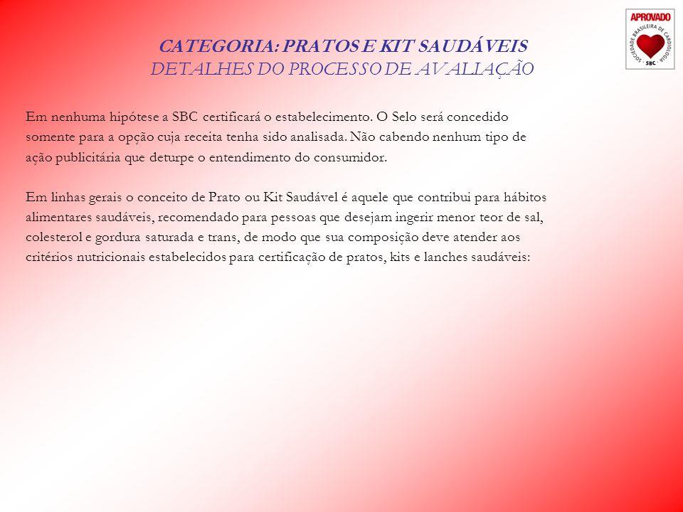 CATEGORIA: PRATOS E KIT SAUDÁVEIS DETALHES DO PROCESSO DE AVALIAÇÃO Em nenhuma hipótese a SBC certificará o estabelecimento.