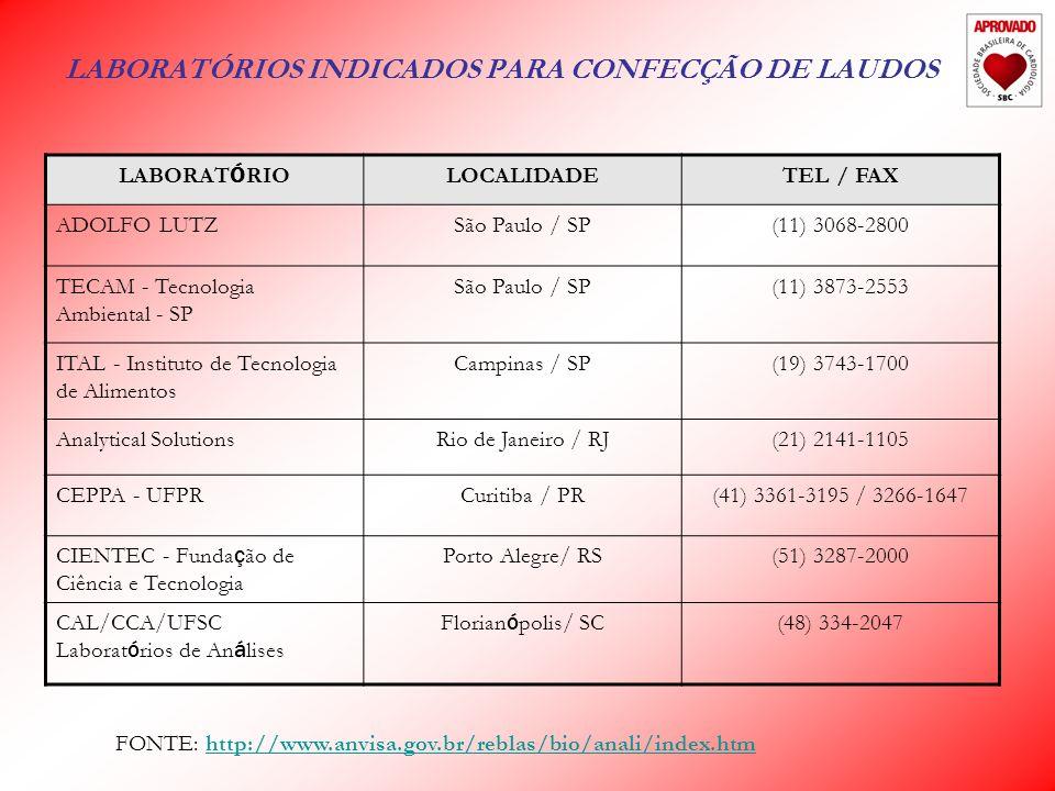 LABORATÓRIOS INDICADOS PARA CONFECÇÃO DE LAUDOS LABORAT Ó RIO LOCALIDADETEL / FAX ADOLFO LUTZSão Paulo / SP(11) 3068-2800 TECAM - Tecnologia Ambiental - SP São Paulo / SP(11) 3873-2553 ITAL - Instituto de Tecnologia de Alimentos Campinas / SP(19) 3743-1700 Analytical SolutionsRio de Janeiro / RJ(21) 2141-1105 CEPPA - UFPRCuritiba / PR(41) 3361-3195 / 3266-1647 CIENTEC - Funda ç ão de Ciência e Tecnologia Porto Alegre/ RS(51) 3287-2000 CAL/CCA/UFSC Laborat ó rios de An á lises Florian ó polis/ SC (48) 334-2047 FONTE: http://www.anvisa.gov.br/reblas/bio/anali/index.htmhttp://www.anvisa.gov.br/reblas/bio/anali/index.htm