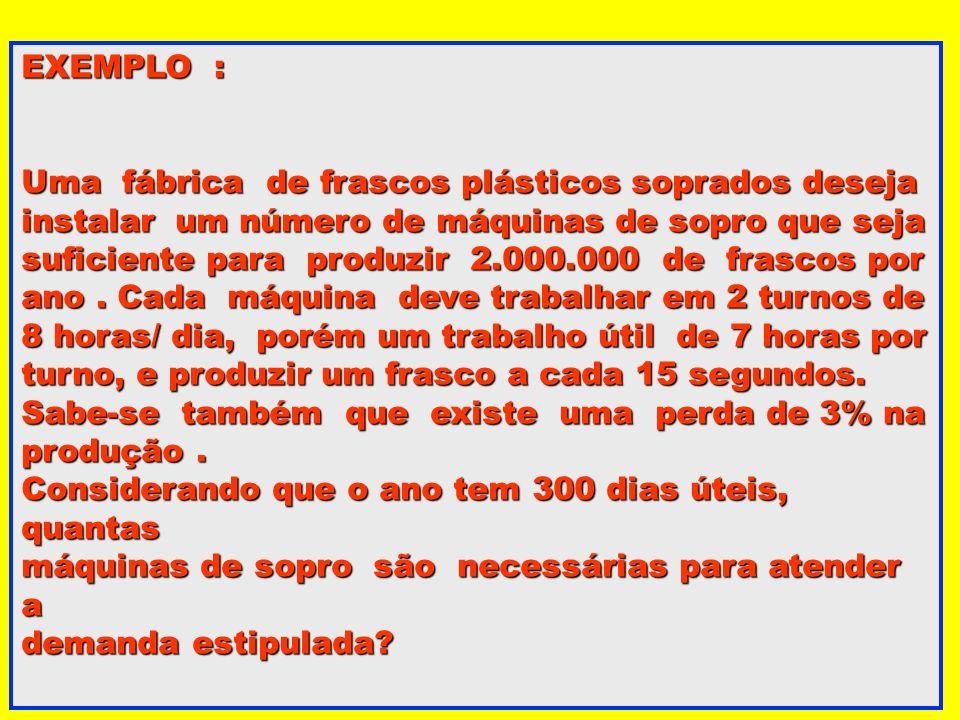 EXEMPLO : Uma fábrica de frascos plásticos soprados deseja instalar um número de máquinas de sopro que seja suficiente para produzir 2.000.000 de fras