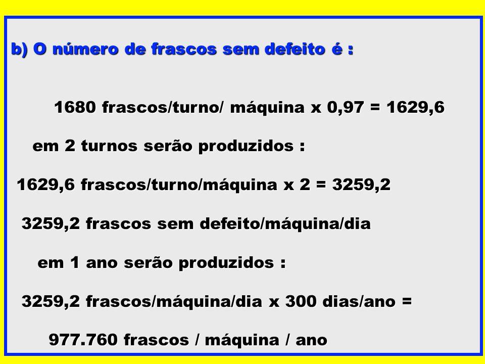 b) O número de frascos sem defeito é : 1680 frascos/turno/ máquina x 0,97 = 1629,6 1680 frascos/turno/ máquina x 0,97 = 1629,6 em 2 turnos serão produ