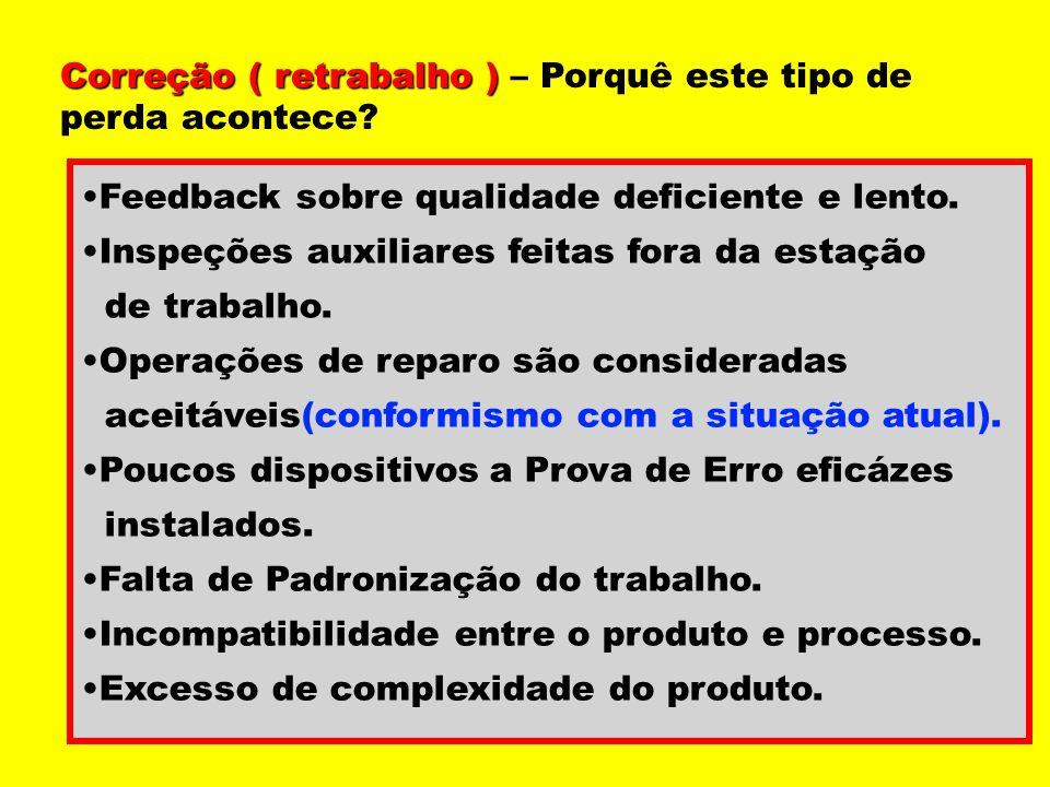 Correção ( retrabalho ) Correção ( retrabalho ) – Porquê este tipo de perda acontece? Feedback sobre qualidade deficiente e lento. Inspeções auxiliare