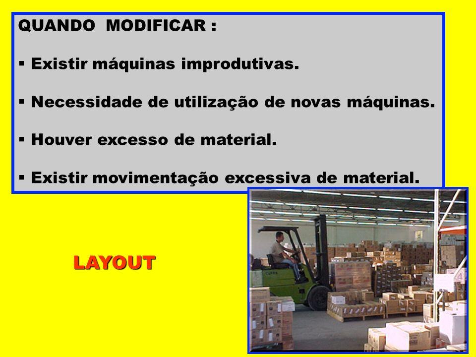 LAYOUT QUANDO MODIFICAR : Existir máquinas improdutivas. Necessidade de utilização de novas máquinas. Houver excesso de material. Existir movimentação