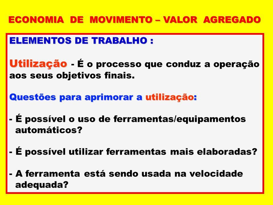 ELEMENTOS DE TRABALHO : Utilização Utilização - É o processo que conduz a operação aos seus objetivos finais. Questões para aprimorar a utilização: -