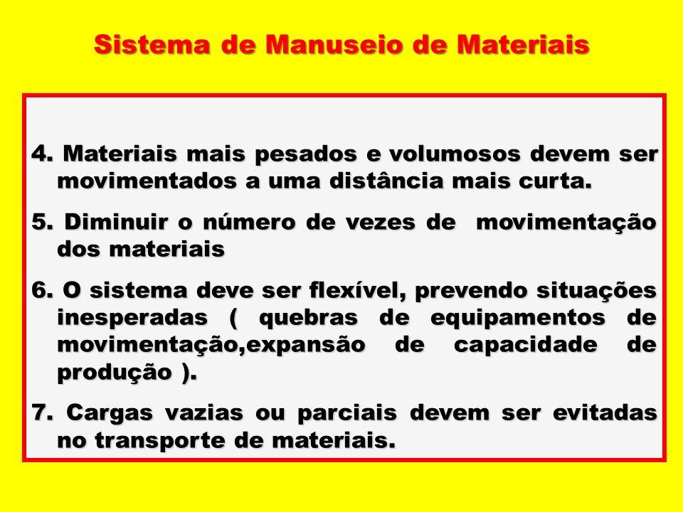 4. Materiais mais pesados e volumosos devem ser movimentados a uma distância mais curta. 5. Diminuir o número de vezes de movimentação dos materiais 6