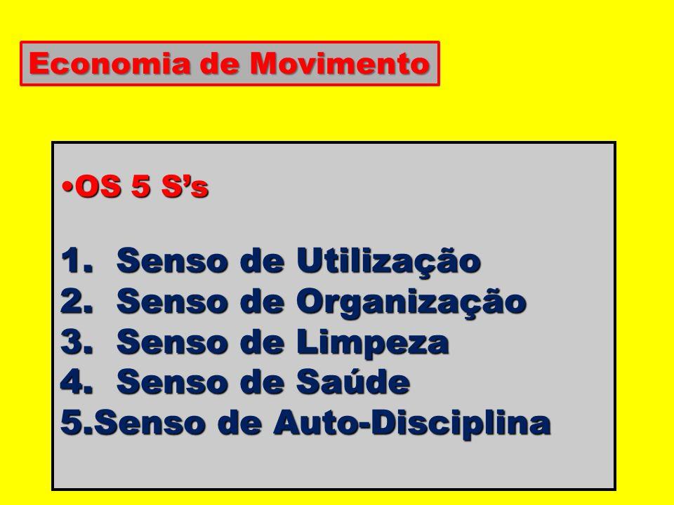 OS 5 SsOS 5 Ss 1. Senso de Utilização 2. Senso de Organização 3. Senso de Limpeza 4. Senso de Saúde 5.Senso de Auto-Disciplina Economia de Movimento