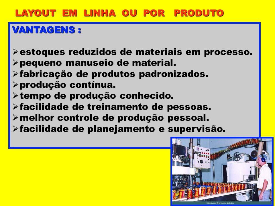 VANTAGENS : estoques reduzidos de materiais em processo. pequeno manuseio de material. fabricação de produtos padronizados. produção contínua. tempo d