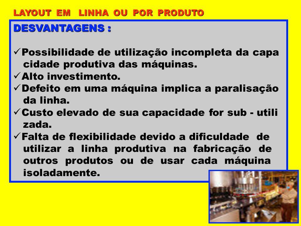 LAYOUT EM LINHA OU POR PRODUTO DESVANTAGENS : Possibilidade de utilização incompleta da capa cidade produtiva das máquinas. Alto investimento. Defeito
