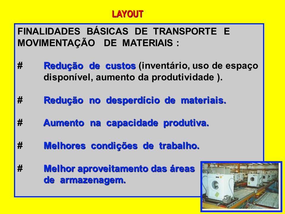LAYOUT FINALIDADES BÁSICAS DE TRANSPORTE E MOVIMENTAÇÃO DE MATERIAIS : Redução de custos # Redução de custos (inventário, uso de espaço disponível, au