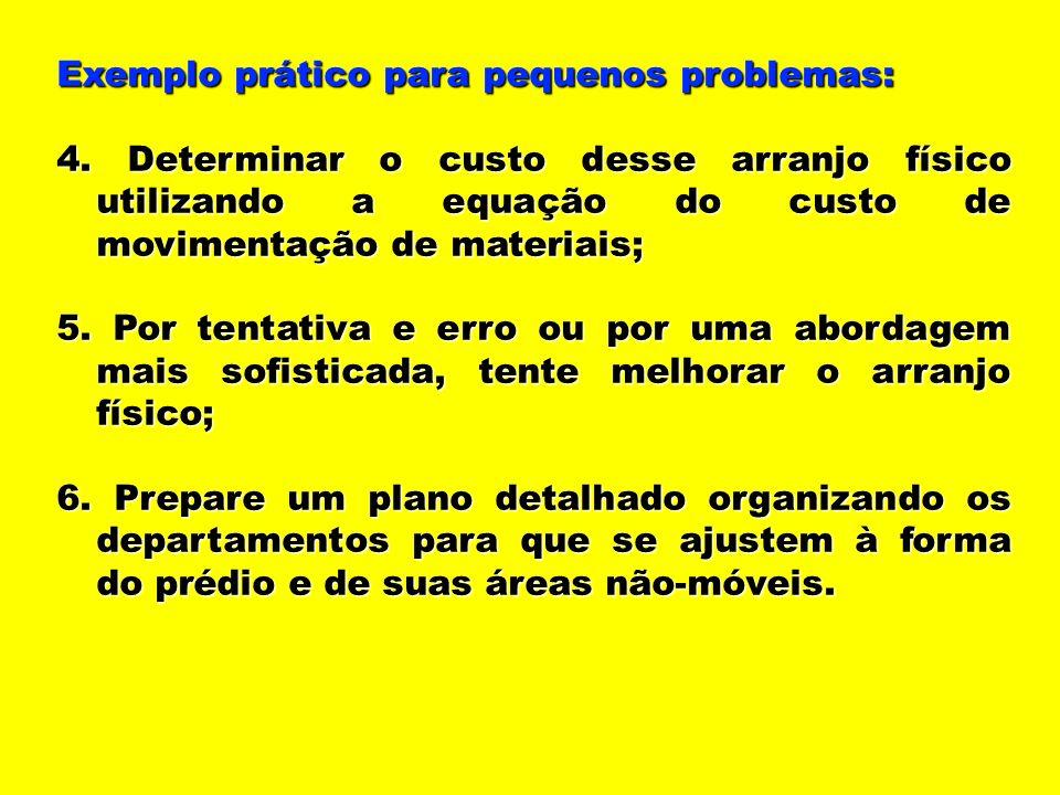 Exemplo prático para pequenos problemas: 4. Determinar o custo desse arranjo físico utilizando a equação do custo de movimentação de materiais; 5. Por