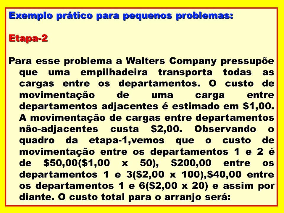 Exemplo prático para pequenos problemas: Etapa-2 Para esse problema a Walters Company pressupõe que uma empilhadeira transporta todas as cargas entre