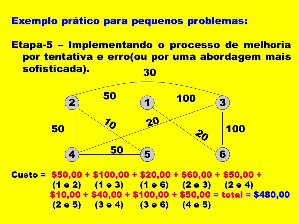 Exemplo prático para pequenos problemas: Etapa-5 – Implementando o processo de melhoria por tentativa e erro(ou por uma abordagem mais sofisticada). C
