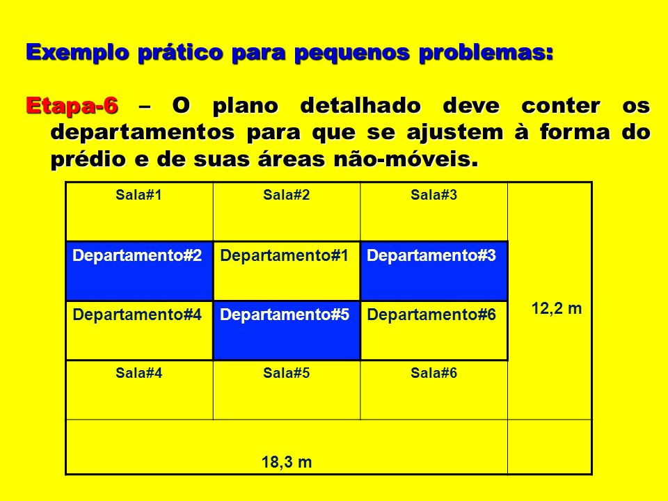 Exemplo prático para pequenos problemas: Etapa-6 – O plano detalhado deve conter os departamentos para que se ajustem à forma do prédio e de suas área