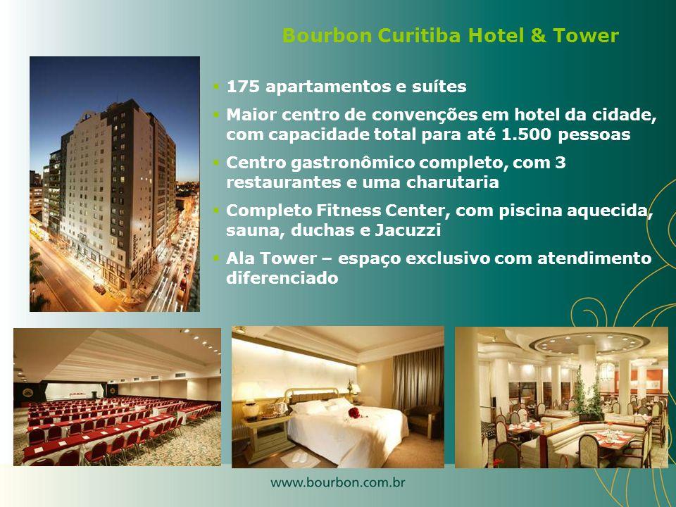 175 apartamentos e suítes Maior centro de convenções em hotel da cidade, com capacidade total para até 1.500 pessoas Centro gastronômico completo, com