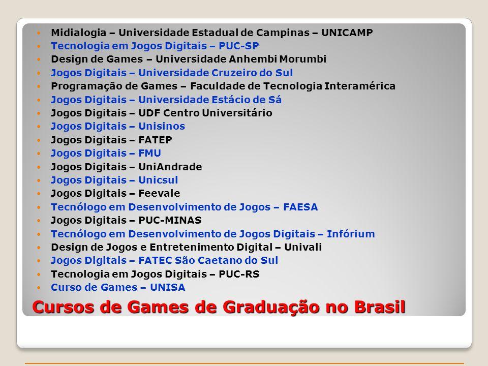 Cursos de Games de Graduação no Brasil Midialogia – Universidade Estadual de Campinas – UNICAMP Tecnologia em Jogos Digitais – PUC-SP Design de Games