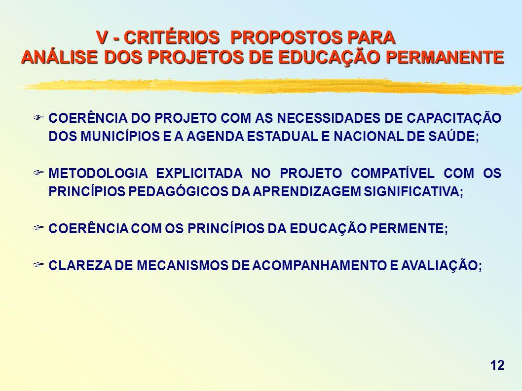 V - CRITÉRIOS PROPOSTOS PARA ANÁLISE DOS PROJETOS DE EDUCAÇÃO PERMANENTE ANÁLISE DOS PROJETOS DE EDUCAÇÃO PERMANENTE COERÊNCIA DO PROJETO COM AS NECES