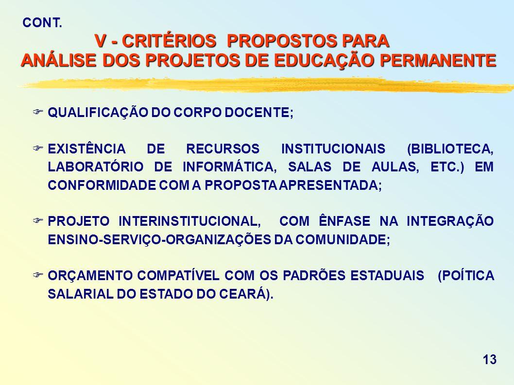 QUALIFICAÇÃO DO CORPO DOCENTE; EXISTÊNCIA DE RECURSOS INSTITUCIONAIS (BIBLIOTECA, LABORATÓRIO DE INFORMÁTICA, SALAS DE AULAS, ETC.) EM CONFORMIDADE CO
