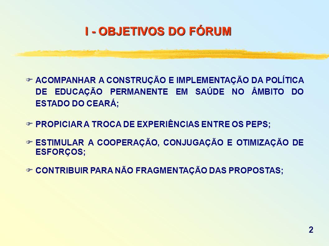 I - OBJETIVOS DO FÓRUM ACOMPANHAR A CONSTRUÇÃO E IMPLEMENTAÇÃO DA POLÍTICA DE EDUCAÇÃO PERMANENTE EM SAÚDE NO ÂMBITO DO ESTADO DO CEARÁ; PROPICIAR A T