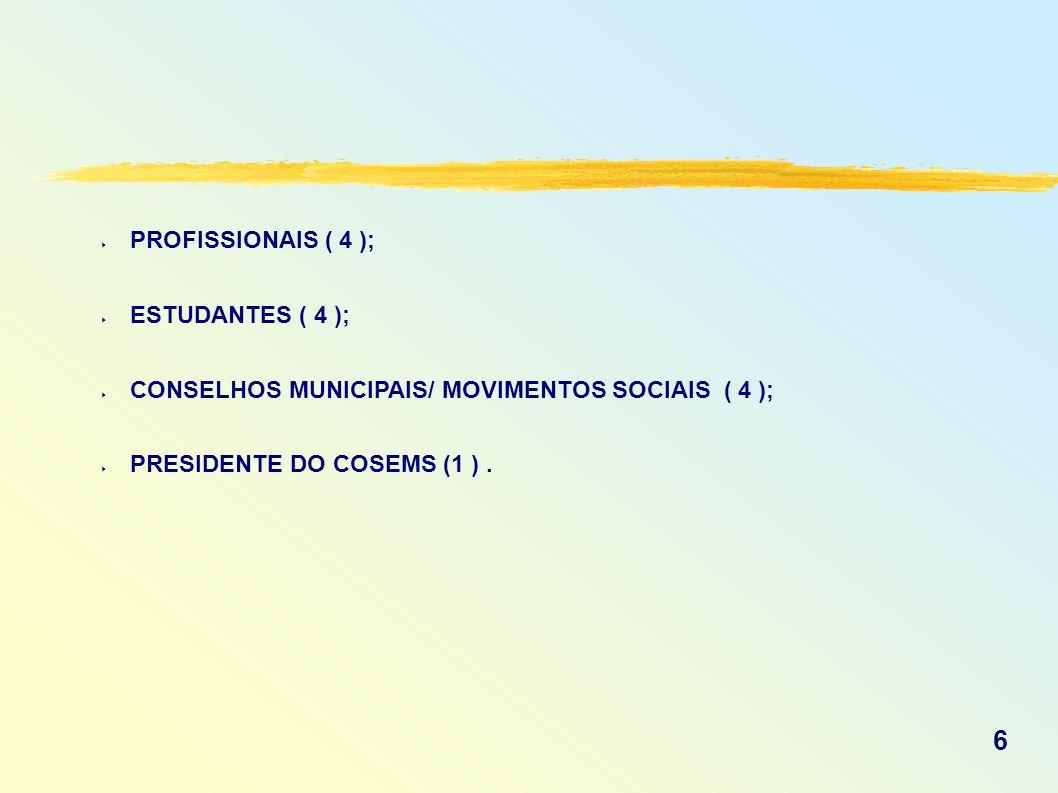 PROFISSIONAIS ( 4 ); ESTUDANTES ( 4 ); CONSELHOS MUNICIPAIS/ MOVIMENTOS SOCIAIS ( 4 ); PRESIDENTE DO COSEMS (1 ). 6