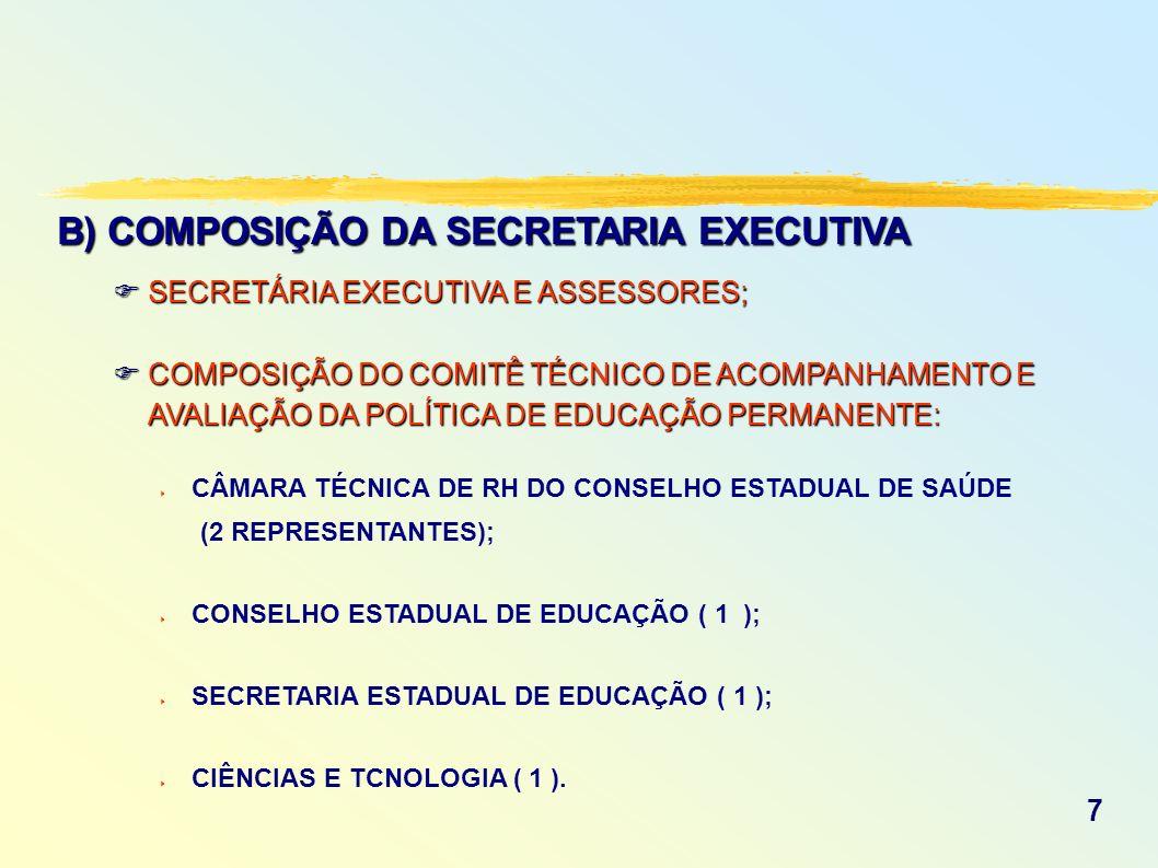 B) COMPOSIÇÃO DA SECRETARIA EXECUTIVA B) COMPOSIÇÃO DA SECRETARIA EXECUTIVA SECRETÁRIA EXECUTIVA E ASSESSORES; SECRETÁRIA EXECUTIVA E ASSESSORES; COMP