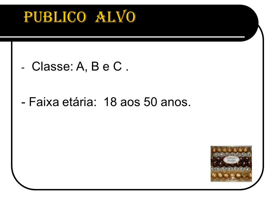 Publico Alvo - Classe: A, B e C. - Faixa etária: 18 aos 50 anos.