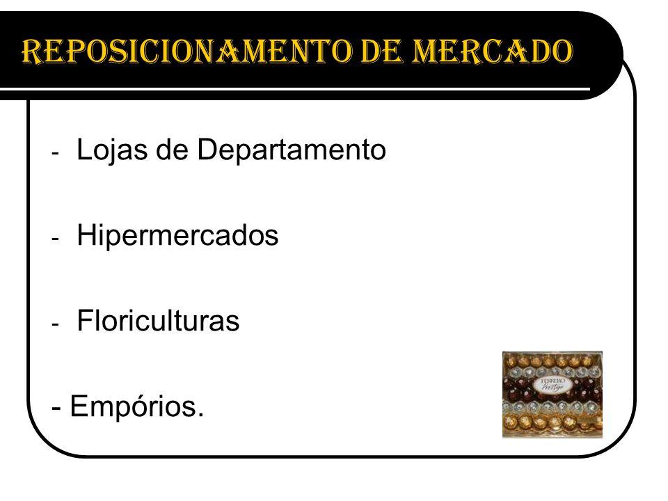 Reposicionamento de Mercado - Lojas de Departamento - Hipermercados - Floriculturas - Empórios.