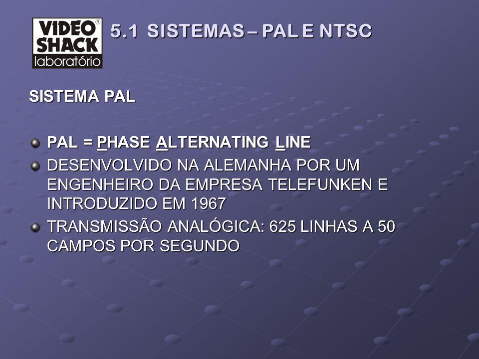 SISTEMA PAL PAL = PHASE ALTERNATING LINE DESENVOLVIDO NA ALEMANHA POR UM ENGENHEIRO DA EMPRESA TELEFUNKEN E INTRODUZIDO EM 1967 TRANSMISSÃO ANALÓGICA: