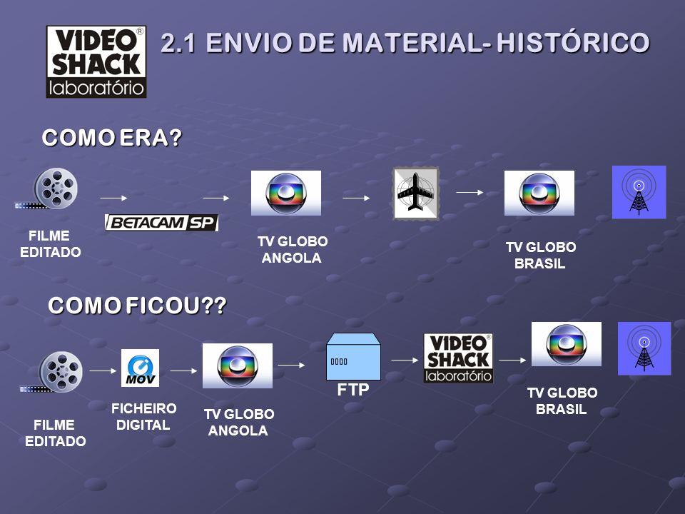 2.1 E NVIO DE MATERIAL- HISTÓRICO 2.1 E NVIO DE MATERIAL- HISTÓRICO COMO ERA? FILME EDITADO TV GLOBO BRASIL TV GLOBO ANGOLA COMO FICOU?? FILME EDITADO