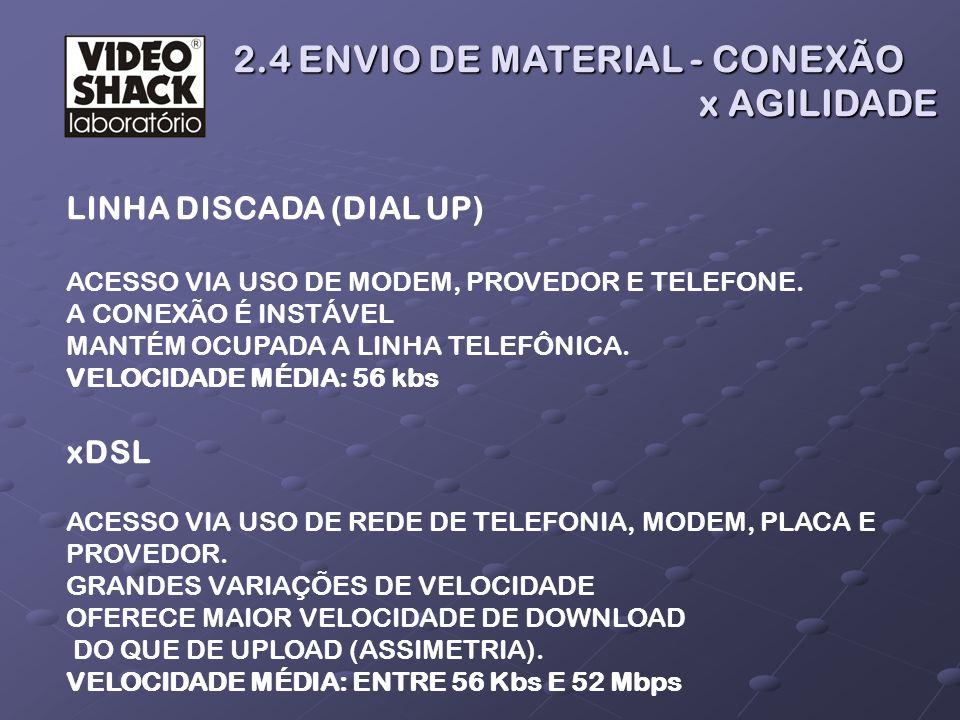 LINHA DISCADA (DIAL UP) ACESSO VIA USO DE MODEM, PROVEDOR E TELEFONE. A CONEXÃO É INSTÁVEL MANTÉM OCUPADA A LINHA TELEFÔNICA. VELOCIDADE MÉDIA: 56 kbs
