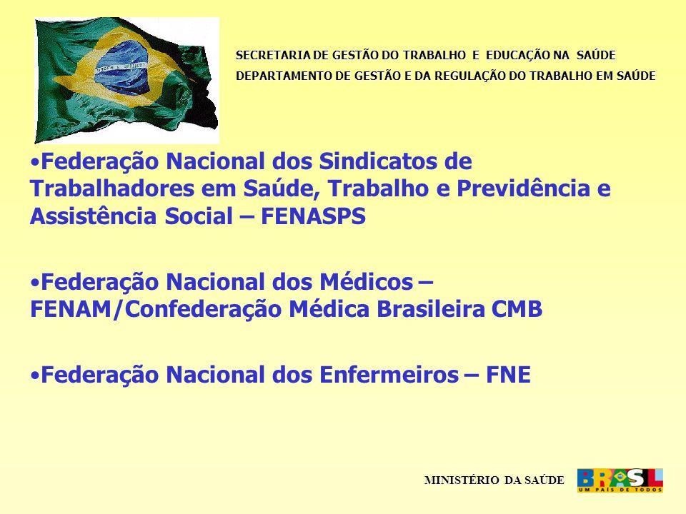 SECRETARIA DE GESTÃO DO TRABALHO E EDUCAÇÃO NA SAÚDE DEPARTAMENTO DE GESTÃO E DA REGULAÇÃO DO TRABALHO EM SAÚDE MINISTÉRIO DA SAÚDE Federação Nacional dos Sindicatos de Trabalhadores em Saúde, Trabalho e Previdência e Assistência Social – FENASPS Federação Nacional dos Médicos – FENAM/Confederação Médica Brasileira CMB Federação Nacional dos Enfermeiros – FNE