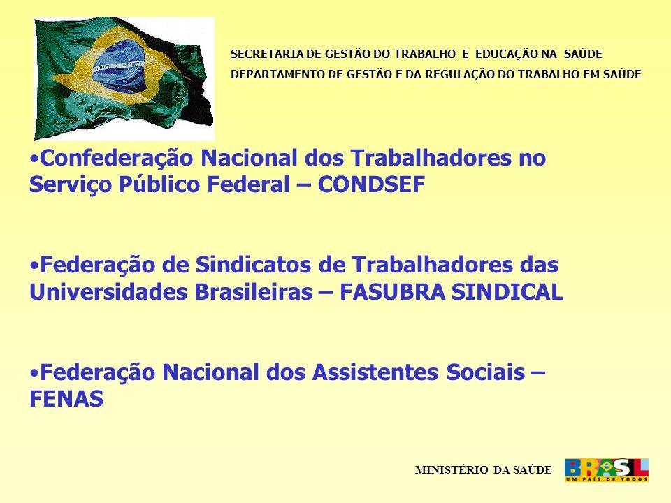 SECRETARIA DE GESTÃO DO TRABALHO E EDUCAÇÃO NA SAÚDE DEPARTAMENTO DE GESTÃO E DA REGULAÇÃO DO TRABALHO EM SAÚDE MINISTÉRIO DA SAÚDE Confederação Nacional dos Trabalhadores no Serviço Público Federal – CONDSEF Federação de Sindicatos de Trabalhadores das Universidades Brasileiras – FASUBRA SINDICAL Federação Nacional dos Assistentes Sociais – FENAS